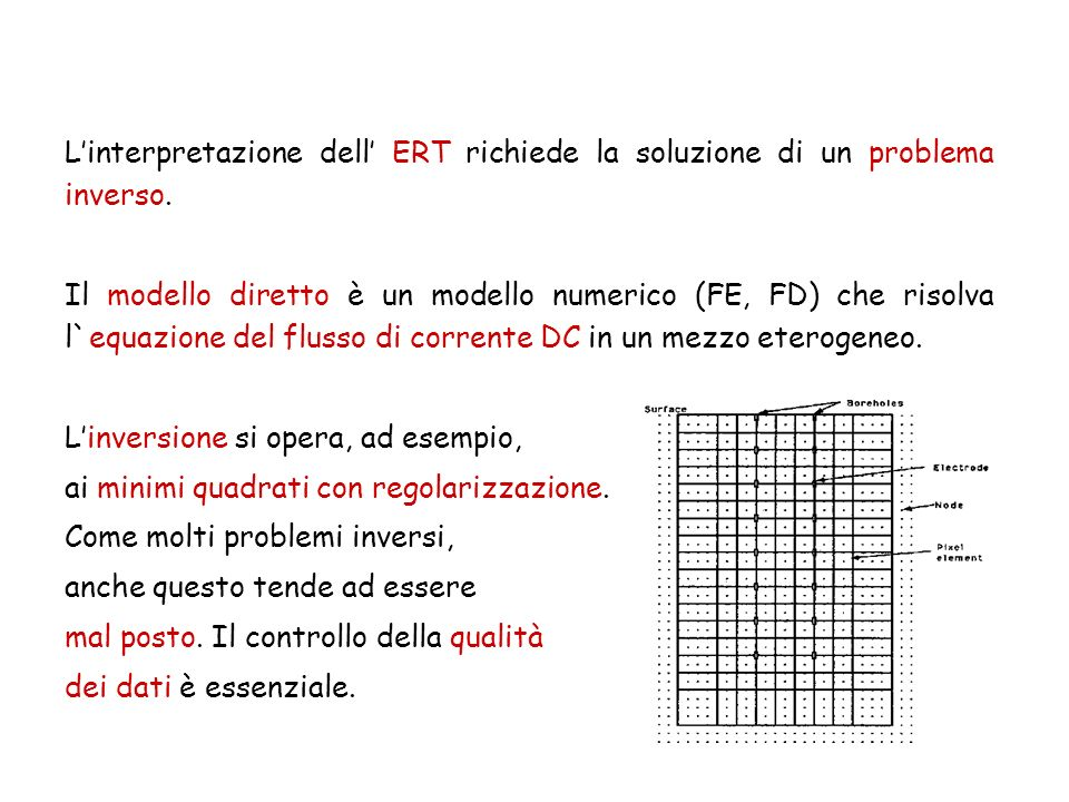 L'interpretazione dell' ERT richiede la soluzione di un problema inverso.