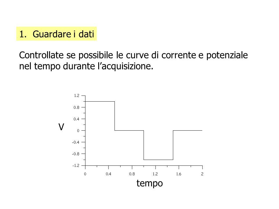 1. Guardare i dati Controllate se possibile le curve di corrente e potenziale nel tempo durante l'acquisizione.