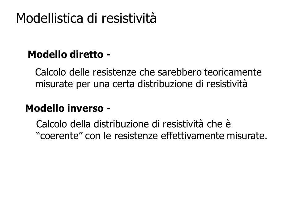 Modellistica di resistività