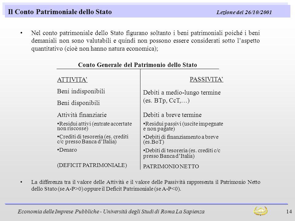 Il Conto Patrimoniale dello Stato Lezione del 26/10/2001