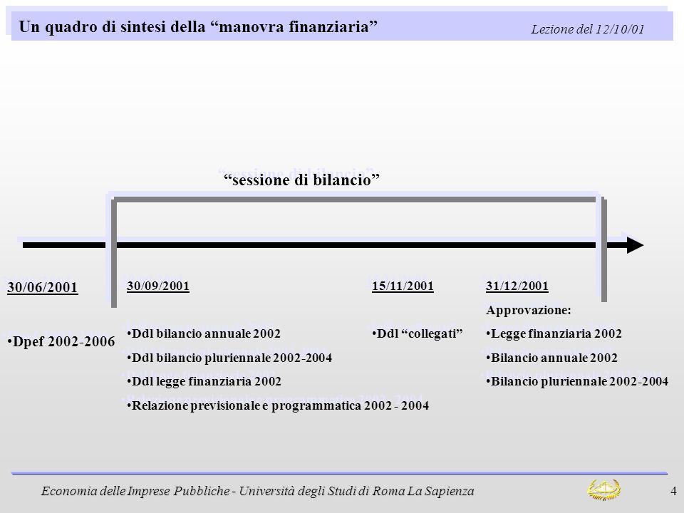 Un quadro di sintesi della manovra finanziaria