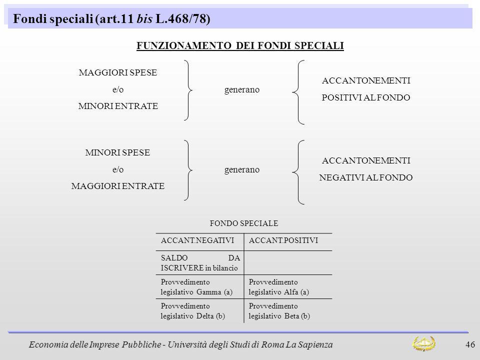Fondi speciali (art.11 bis L.468/78)