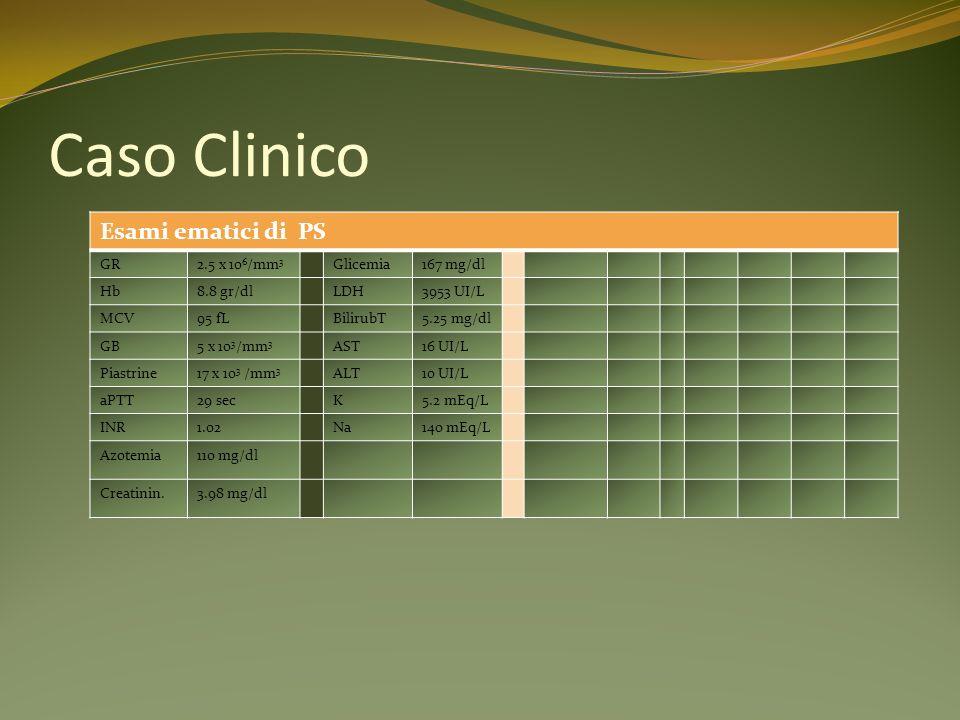 Caso Clinico Esami ematici di PS GR 2.5 x 106/mm3 Glicemia 167 mg/dl