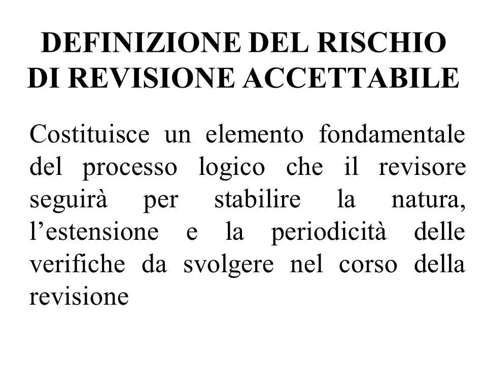 DEFINIZIONE DEL RISCHIO DI REVISIONE ACCETTABILE