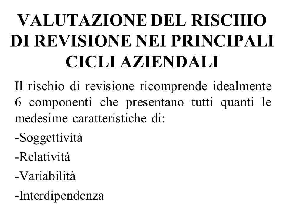 VALUTAZIONE DEL RISCHIO DI REVISIONE NEI PRINCIPALI CICLI AZIENDALI