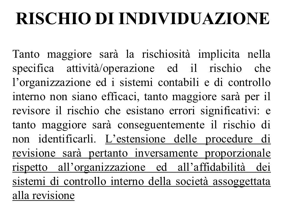 RISCHIO DI INDIVIDUAZIONE