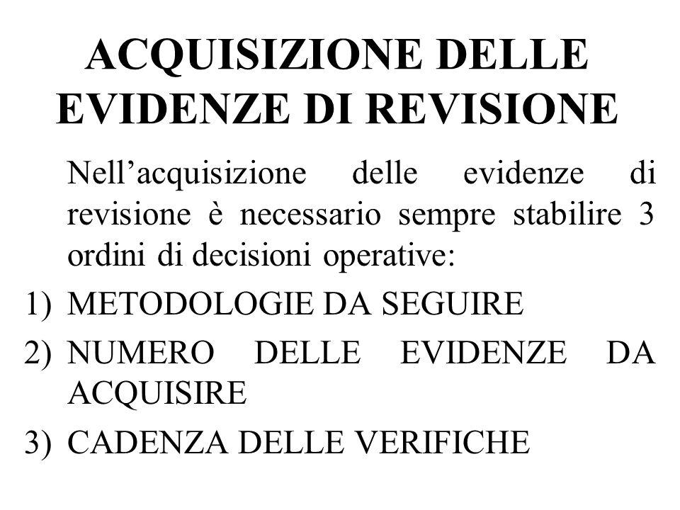 ACQUISIZIONE DELLE EVIDENZE DI REVISIONE