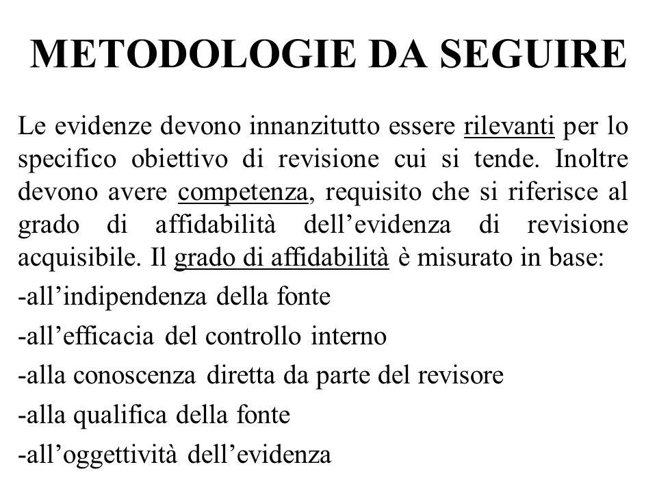 METODOLOGIE DA SEGUIRE