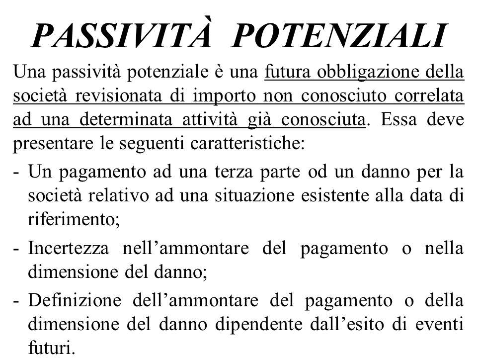 PASSIVITÀ POTENZIALI