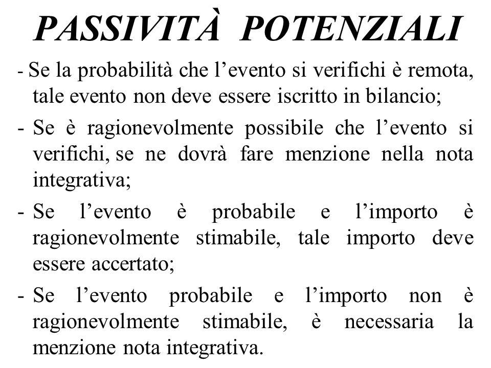 PASSIVITÀ POTENZIALI - Se la probabilità che l'evento si verifichi è remota, tale evento non deve essere iscritto in bilancio;