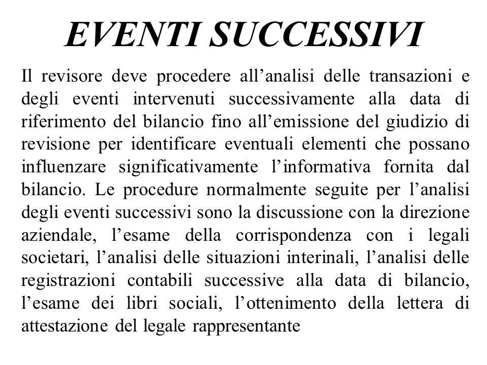 EVENTI SUCCESSIVI