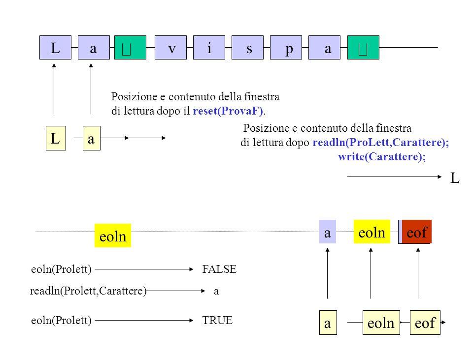 L a v i s p L a L a eof eoln Posizione e contenuto della finestra