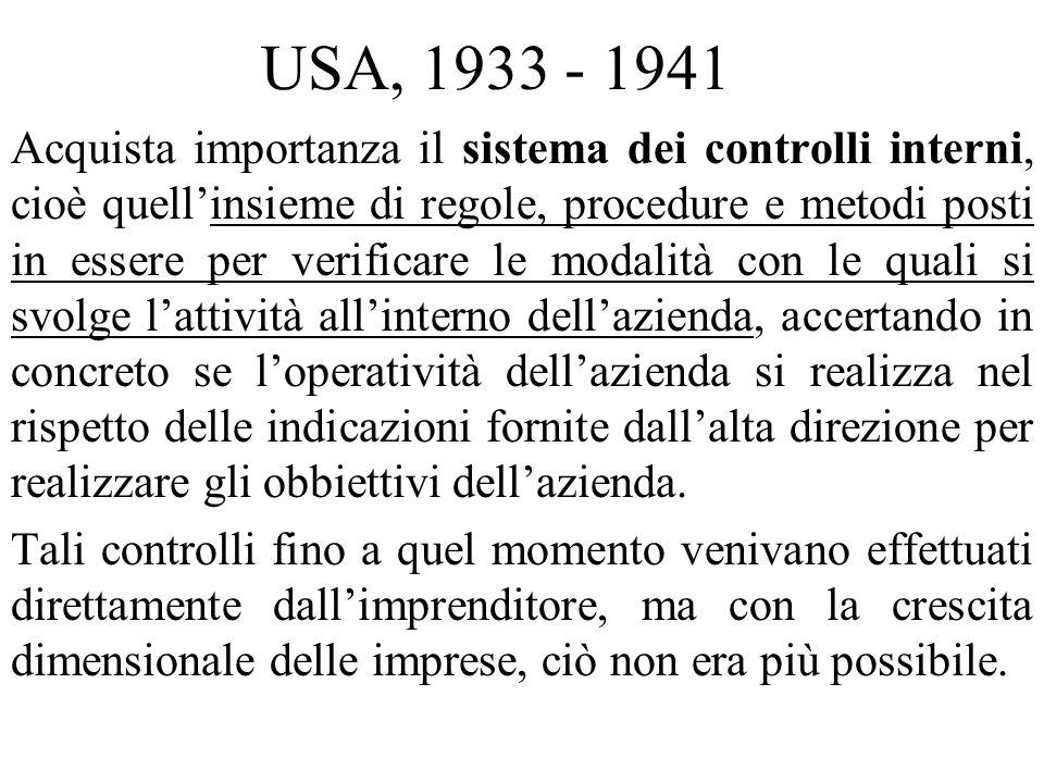 USA, 1933 - 1941