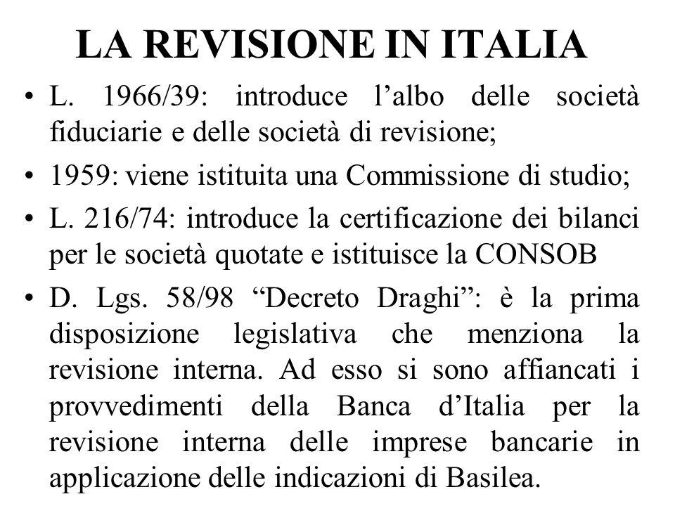 LA REVISIONE IN ITALIA L. 1966/39: introduce l'albo delle società fiduciarie e delle società di revisione;