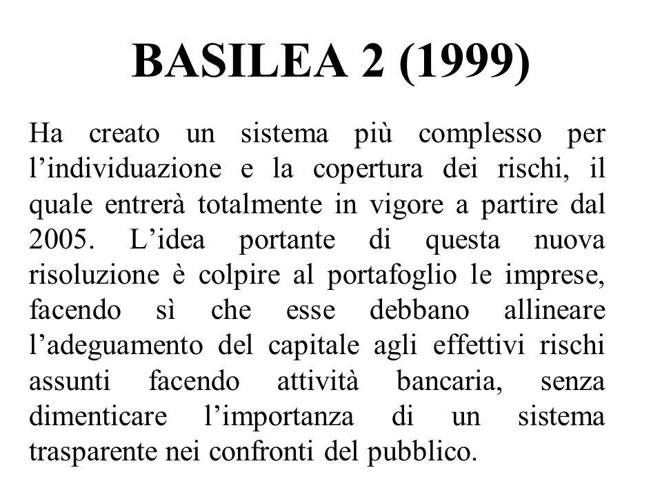 BASILEA 2 (1999)