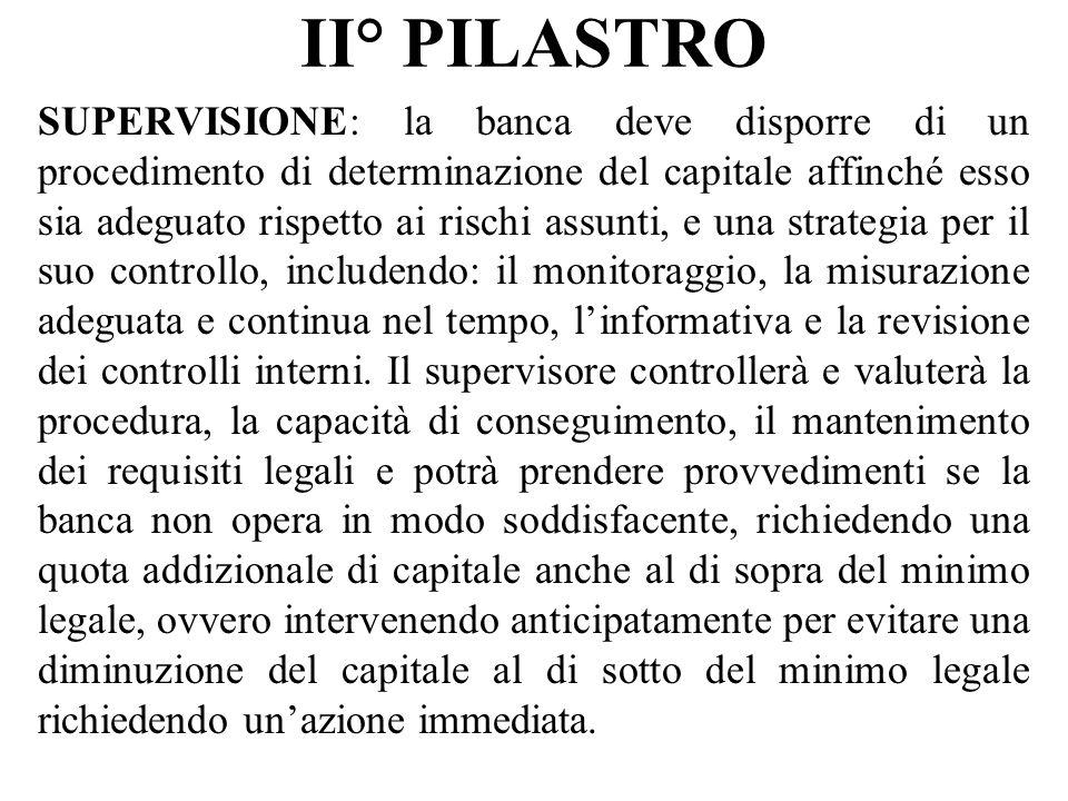 II° PILASTRO