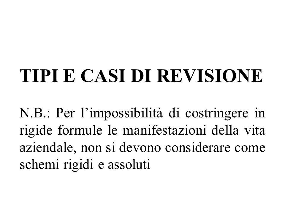 TIPI E CASI DI REVISIONE