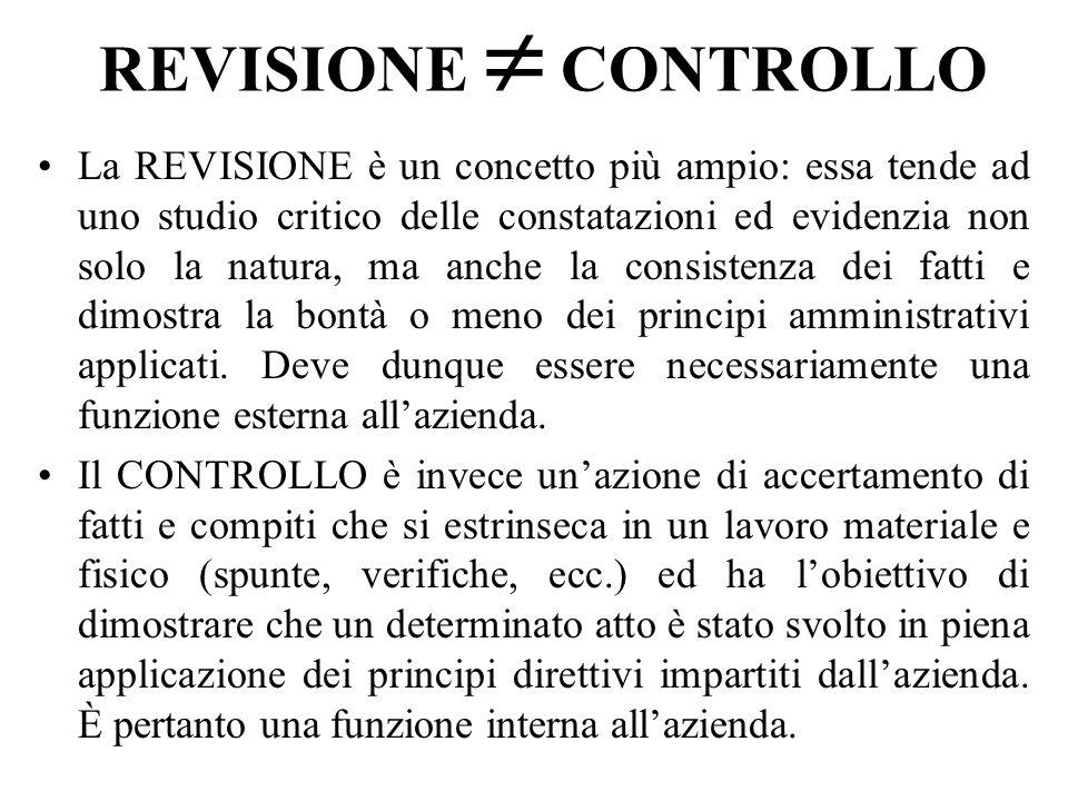 REVISIONE  CONTROLLO