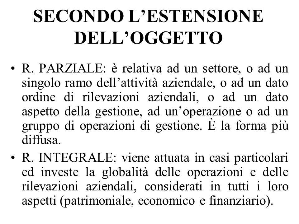 SECONDO L'ESTENSIONE DELL'OGGETTO