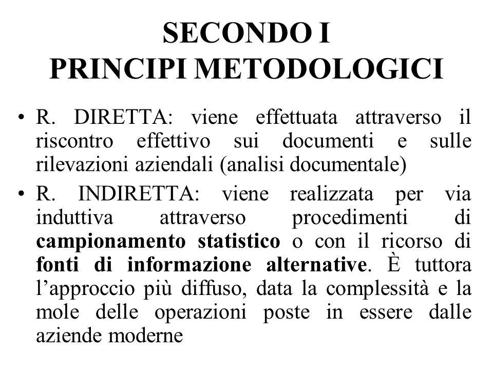 SECONDO I PRINCIPI METODOLOGICI