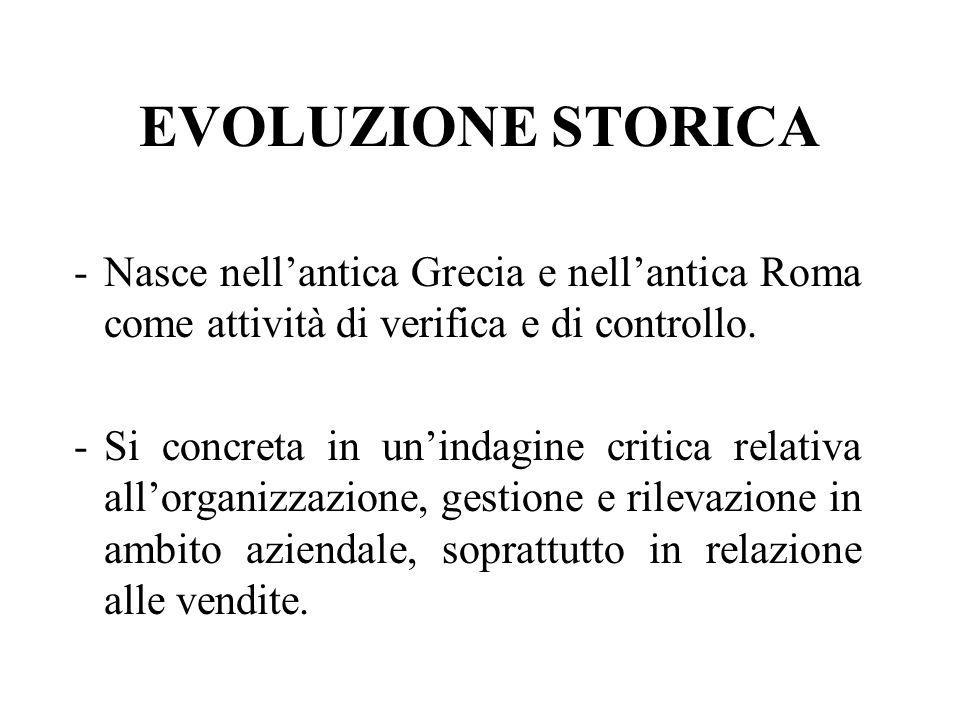 EVOLUZIONE STORICA Nasce nell'antica Grecia e nell'antica Roma come attività di verifica e di controllo.