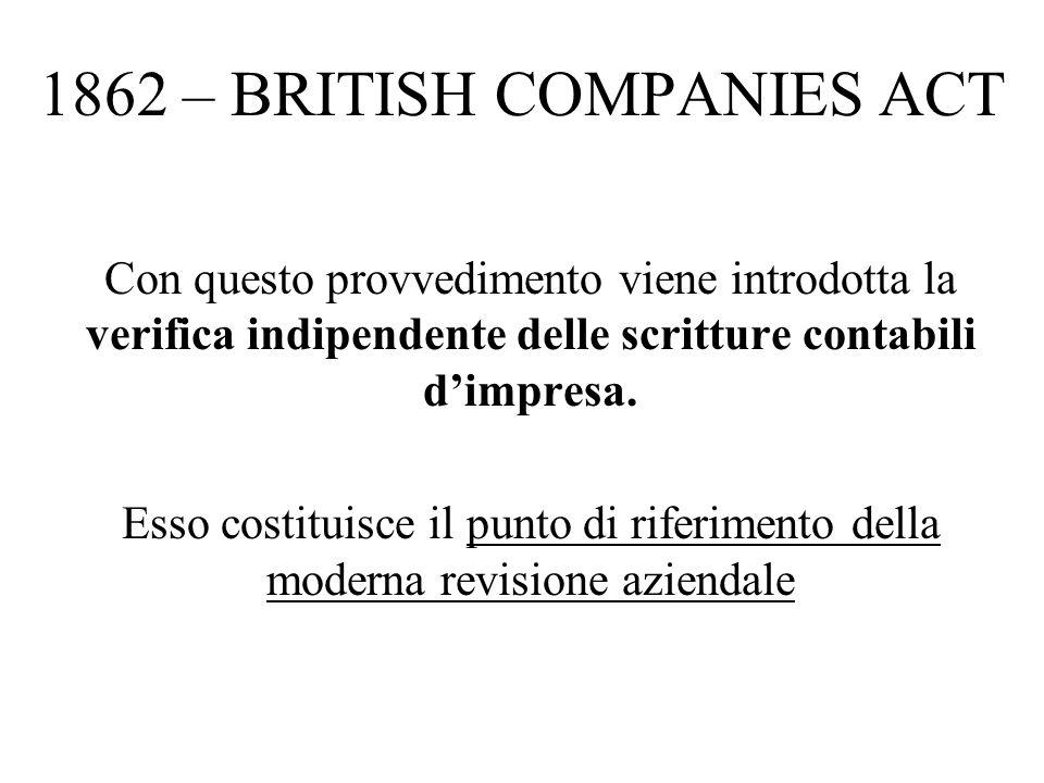 1862 – BRITISH COMPANIES ACT