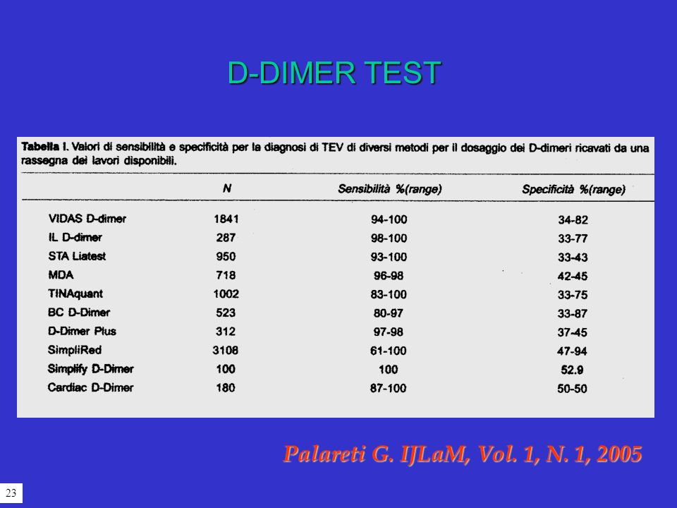 D-DIMER TEST Palareti G. IJLaM, Vol. 1, N. 1, 2005 23
