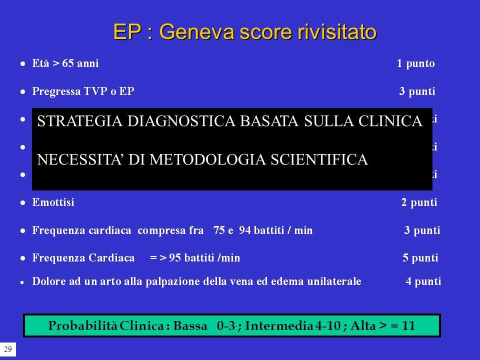Probabilità Clinica : Bassa 0-3 ; Intermedia 4-10 ; Alta > = 11