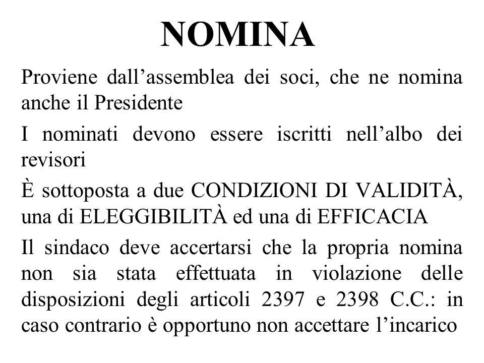 NOMINA Proviene dall'assemblea dei soci, che ne nomina anche il Presidente. I nominati devono essere iscritti nell'albo dei revisori.
