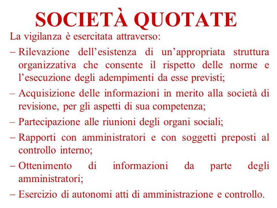 SOCIETÀ QUOTATE La vigilanza è esercitata attraverso: