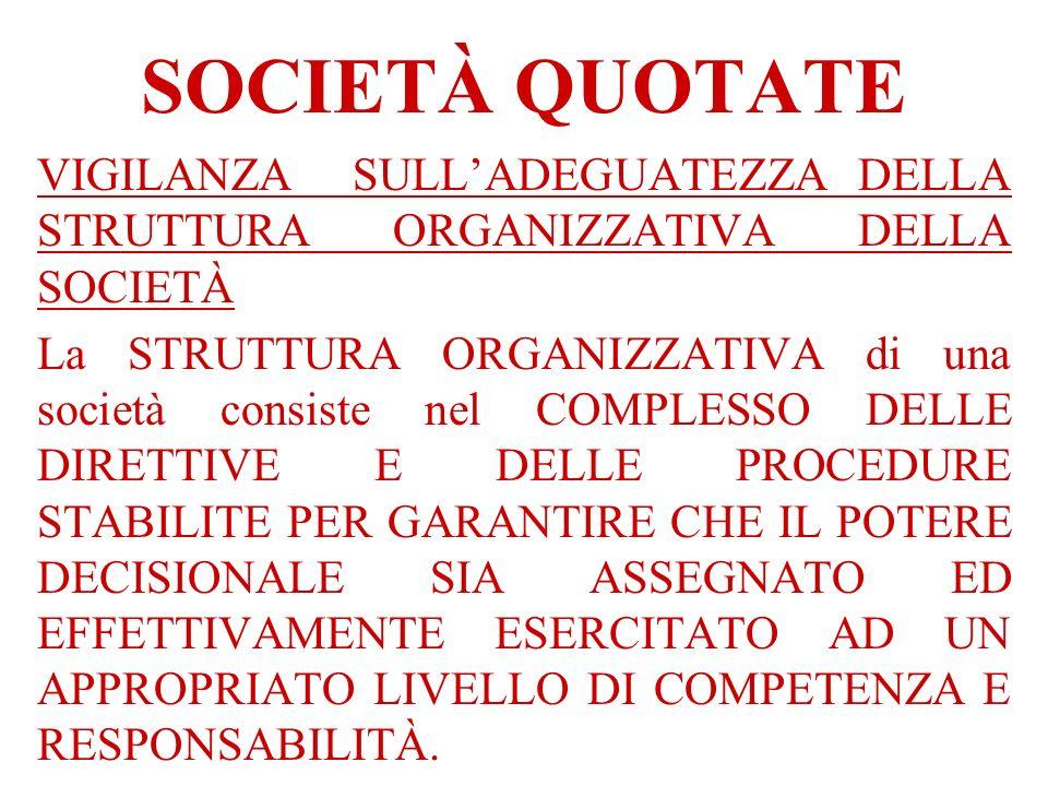 SOCIETÀ QUOTATE VIGILANZA SULL'ADEGUATEZZA DELLA STRUTTURA ORGANIZZATIVA DELLA SOCIETÀ.