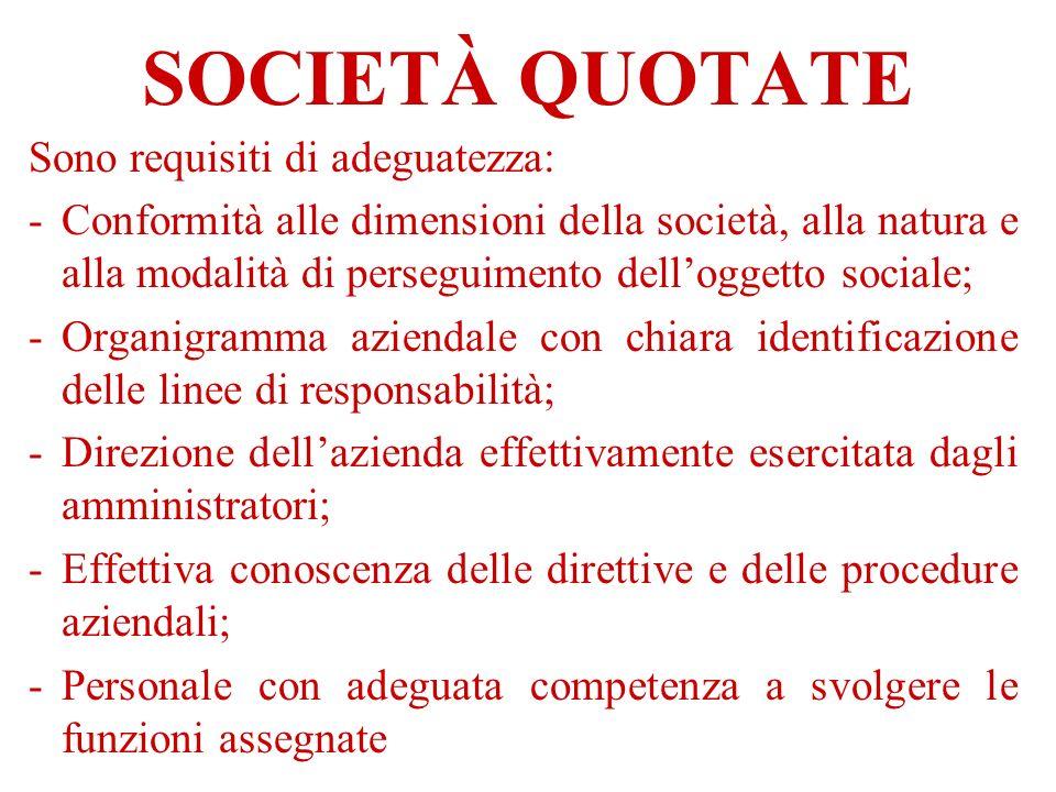 SOCIETÀ QUOTATE Sono requisiti di adeguatezza: