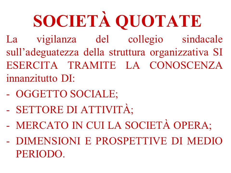 SOCIETÀ QUOTATE La vigilanza del collegio sindacale sull'adeguatezza della struttura organizzativa SI ESERCITA TRAMITE LA CONOSCENZA innanzitutto DI: