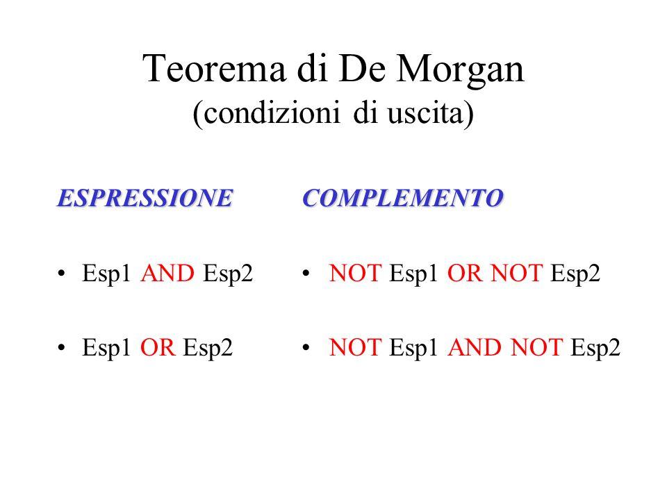 Teorema di De Morgan (condizioni di uscita)