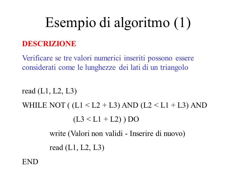 Esempio di algoritmo (1)