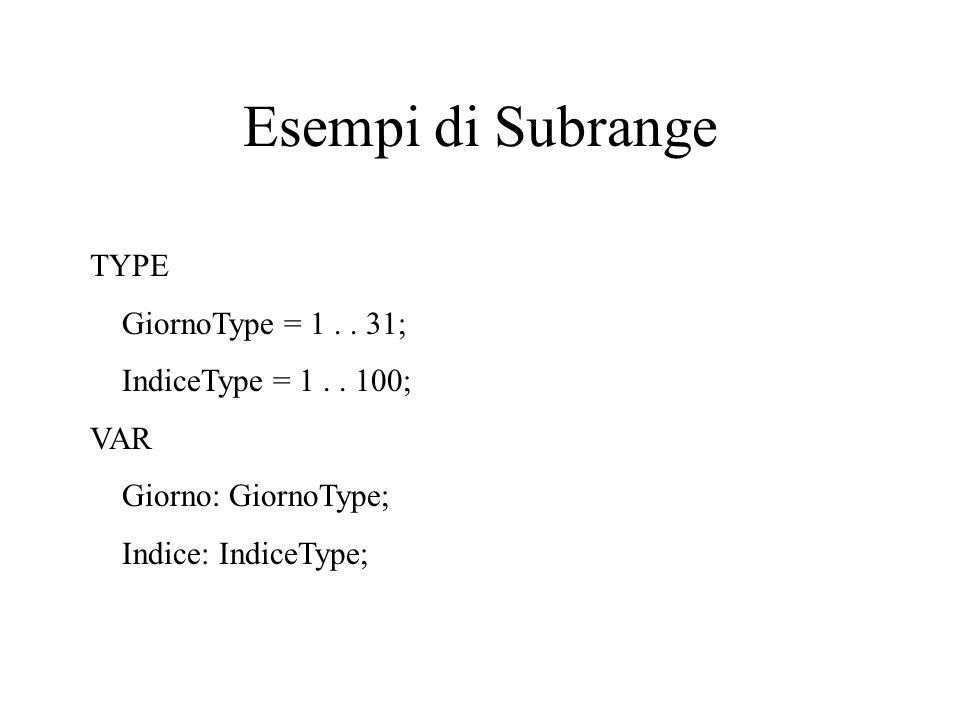Esempi di Subrange TYPE GiornoType = 1 . . 31; IndiceType = 1 . . 100;