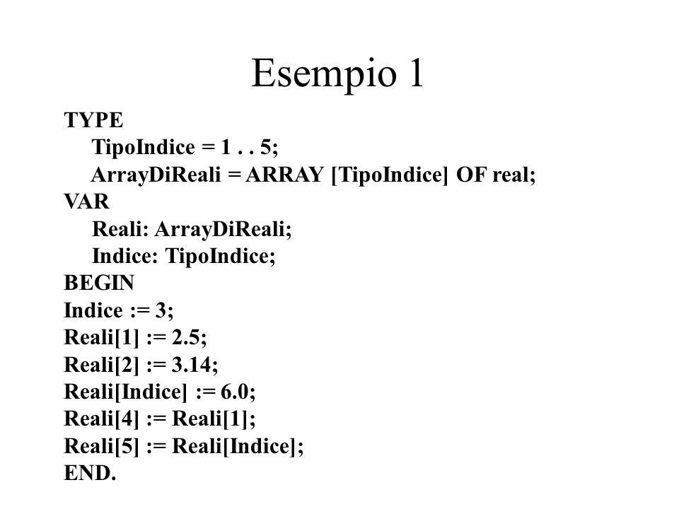 Esempio 1 TYPE TipoIndice = 1 . . 5;