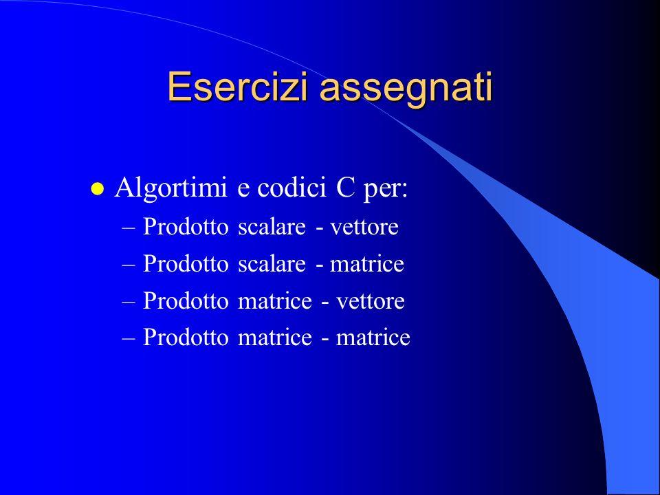 Esercizi assegnati Algortimi e codici C per: