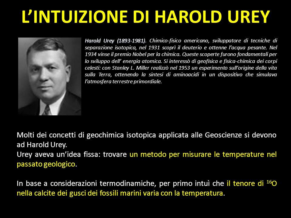 L'INTUIZIONE DI HAROLD UREY