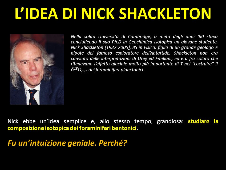 L'IDEA DI NICK SHACKLETON