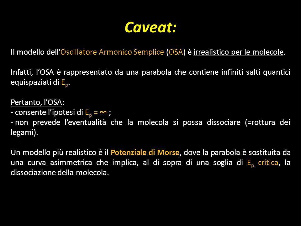 Caveat: Il modello dell'Oscillatore Armonico Semplice (OSA) è irrealistico per le molecole.