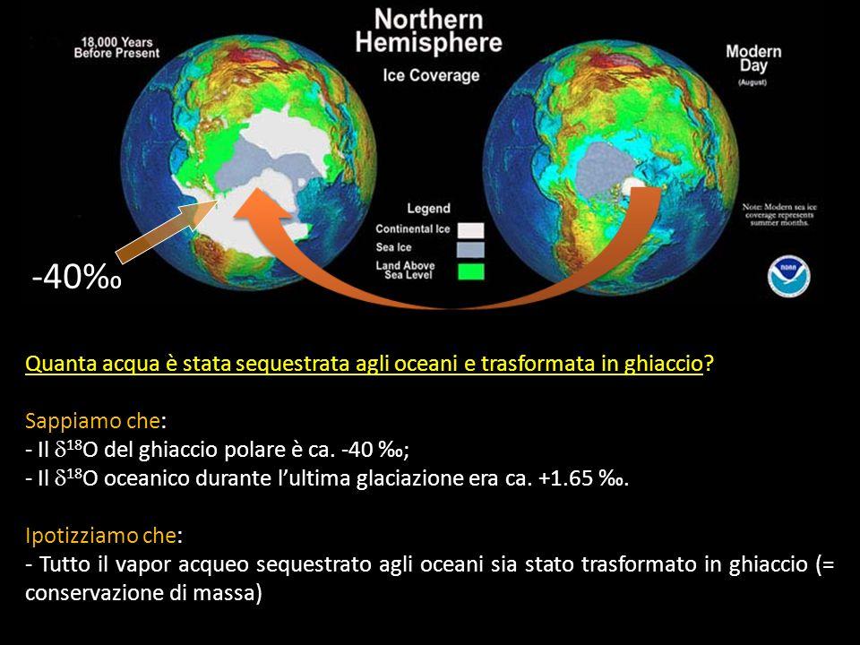 -40‰ Quanta acqua è stata sequestrata agli oceani e trasformata in ghiaccio Sappiamo che: - Il d18O del ghiaccio polare è ca. -40 ‰;
