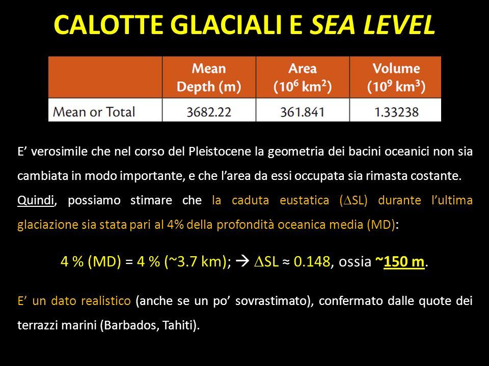 CALOTTE GLACIALI E SEA LEVEL