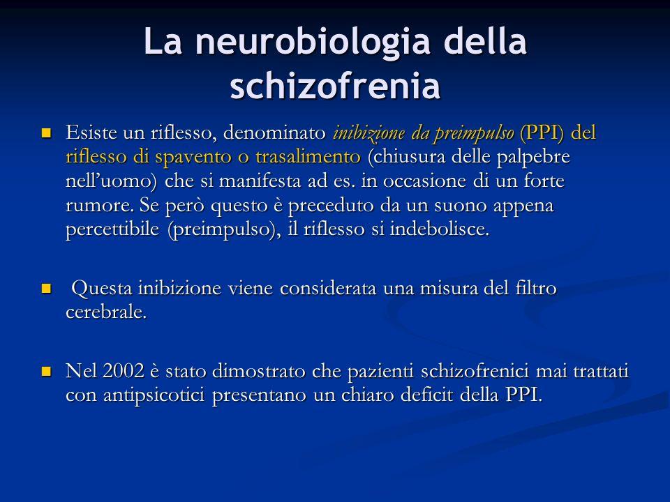 La neurobiologia della schizofrenia