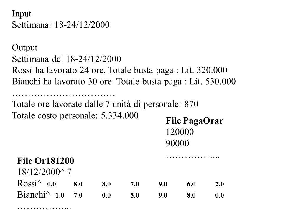Input Settimana: 18-24/12/2000. Output. Settimana del 18-24/12/2000. Rossi ha lavorato 24 ore. Totale busta paga : Lit. 320.000.
