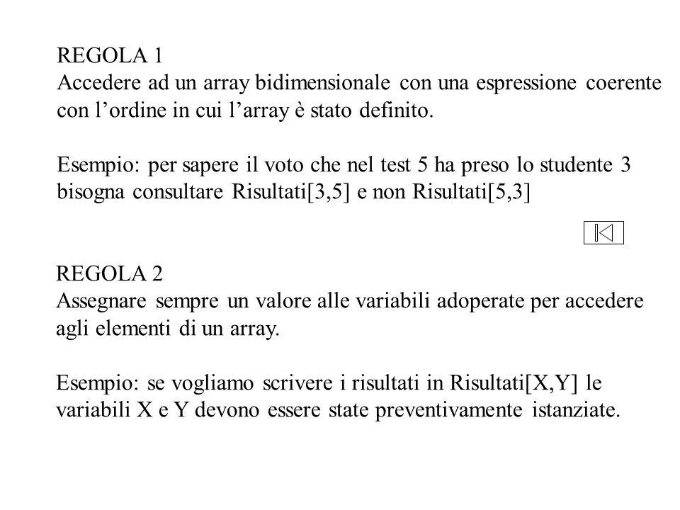 REGOLA 1 Accedere ad un array bidimensionale con una espressione coerente. con l'ordine in cui l'array è stato definito.