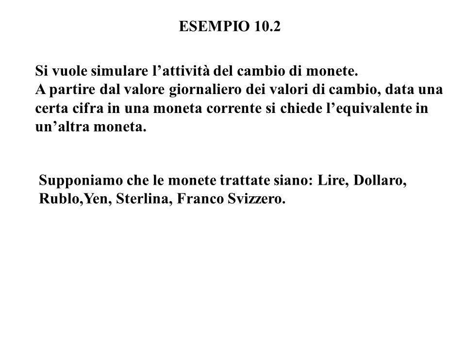 ESEMPIO 10.2 Si vuole simulare l'attività del cambio di monete. A partire dal valore giornaliero dei valori di cambio, data una.