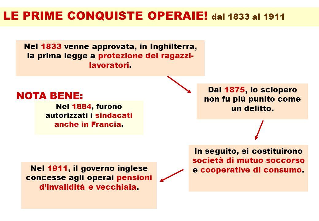 LE PRIME CONQUISTE OPERAIE! dal 1833 al 1911