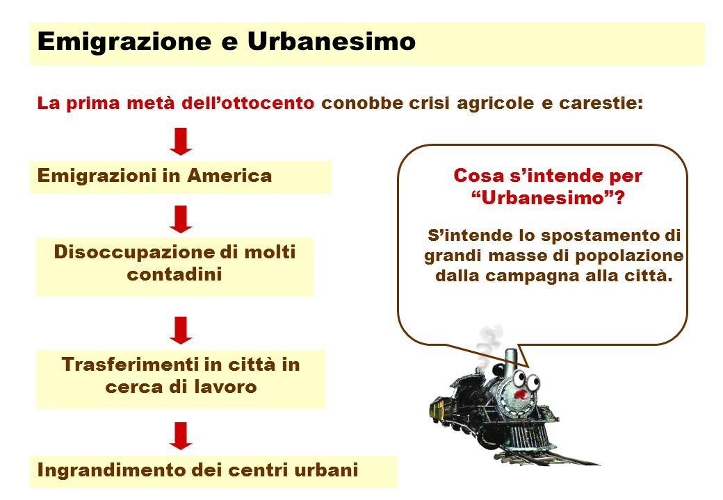 Emigrazione e Urbanesimo