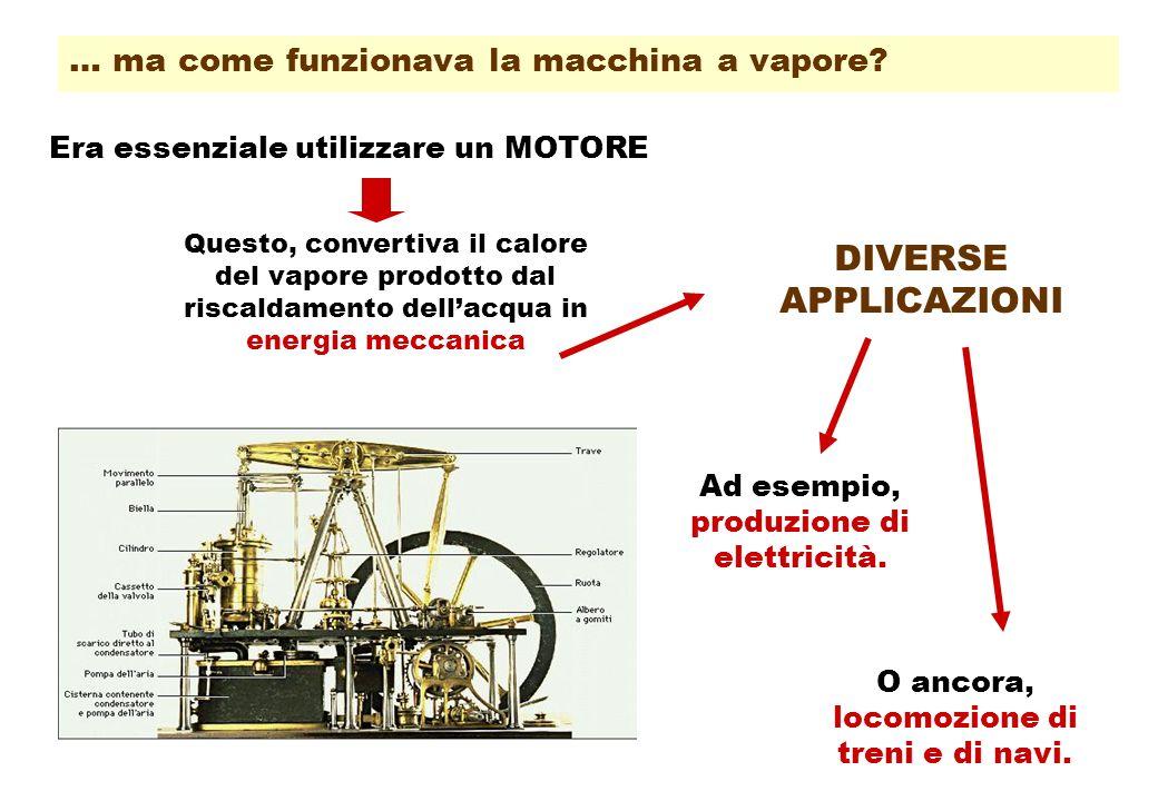 DIVERSE APPLICAZIONI … ma come funzionava la macchina a vapore